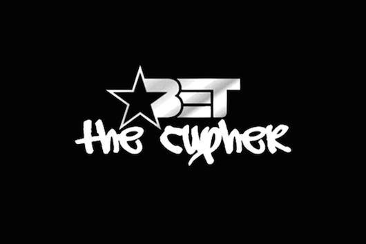 betthecyper